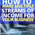 How To Make Multiple Streams of Income For Your Business: Smart Passive Income and Actively Earned Income