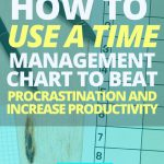 How To Use a Time Management Chart To Beat Procrastination and Improve Productivity