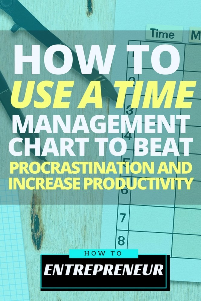 time management chart