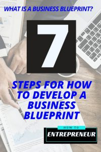What is a Business Blueprint? 7 Steps for How To Develop a Business Blueprint