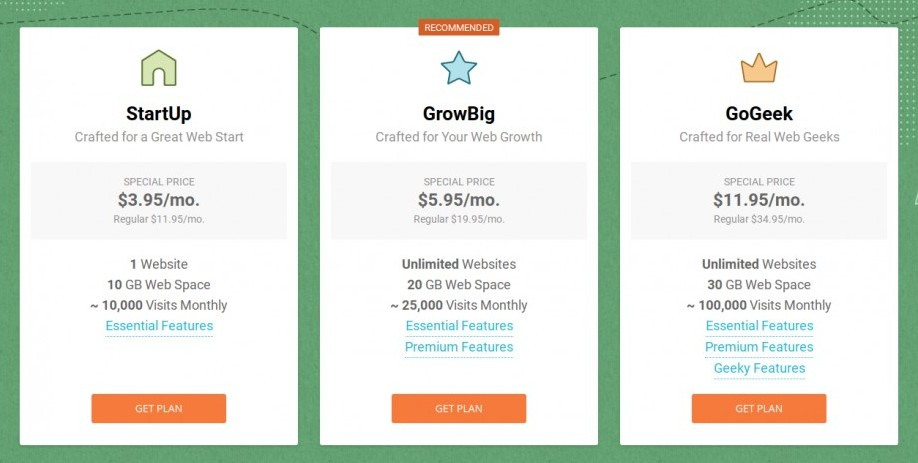 best web hosting companies for small business
